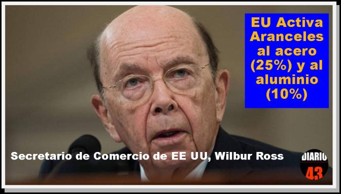 E.U se lanza a la guerra comercial contra México,Canadá y Europa