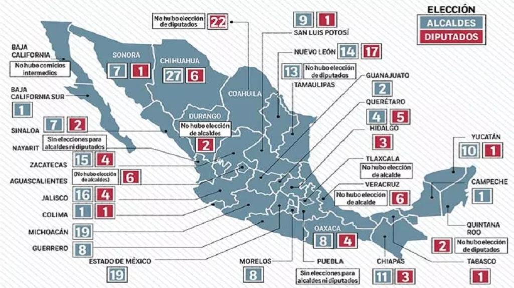 Reelección a 224 alcaldes y 67 legisladores en elecciones del 1 de julio 2018…