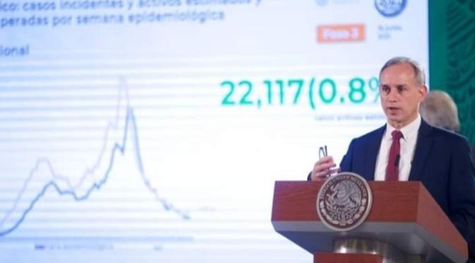 Hay repunte del 8% de contagios Covid en seis estados del país: López-Gatell